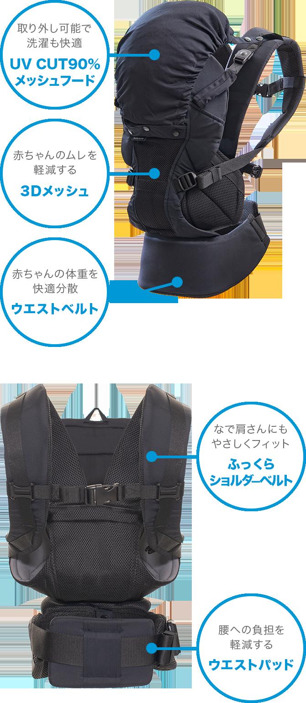 UV CUT90%メッシュフード 3Dメッシュ ウエストベルト ふっくらショルダー ウエストパッド